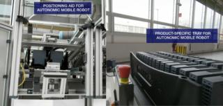 AM giúp giảm đưa sản phẩm ra trị trường trong khi đạt được năng suất và tính linh hoạt cao hơn.